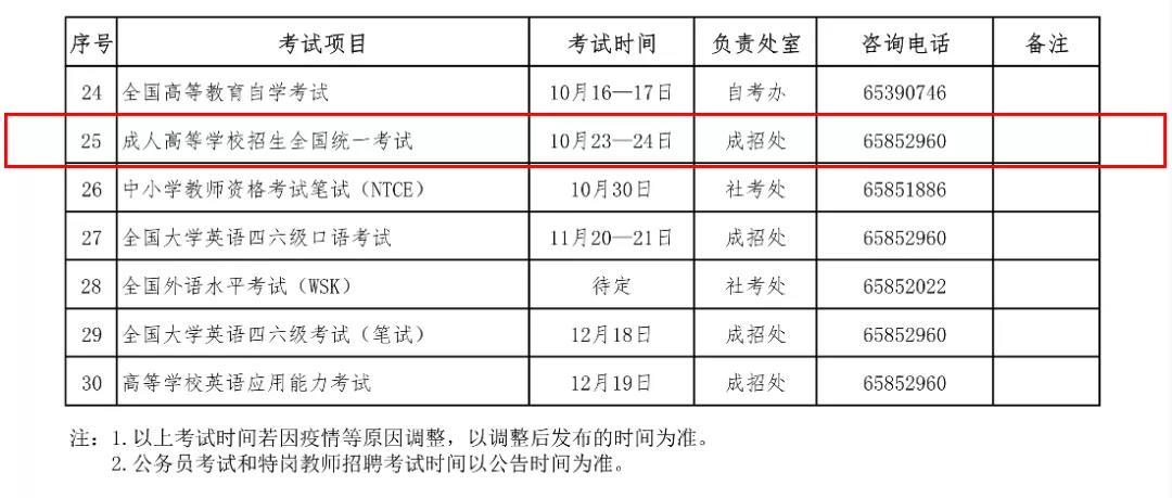 2021年陜西成人高考考試時間為10月23、24日